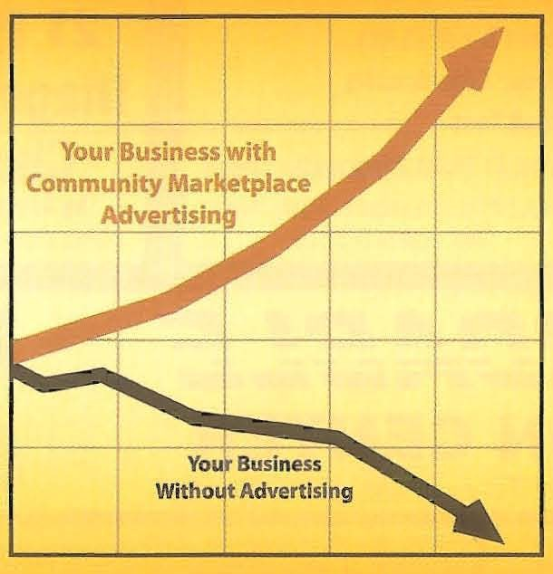 marketplace-graph