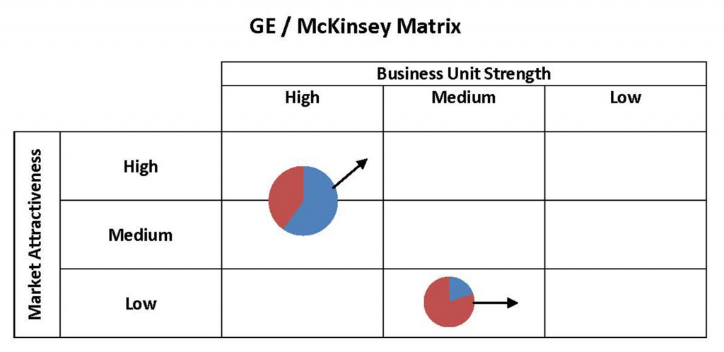 portfolio management and its influences on Portfolio risk management and investment policies page 1 of 66  objectives while setting an appropriately balanced structure of its portfolio, controlling the  business, and the effects such factors have on a country's ability to service foreign and.