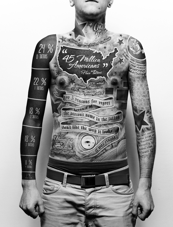We like that this infographic that uses the artistic expression of body art to display information about the industry in the US.